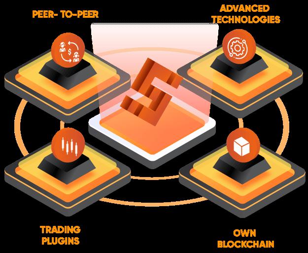 Develop a Decentralized Exchange (DEX) Platform Like Binance DEX
