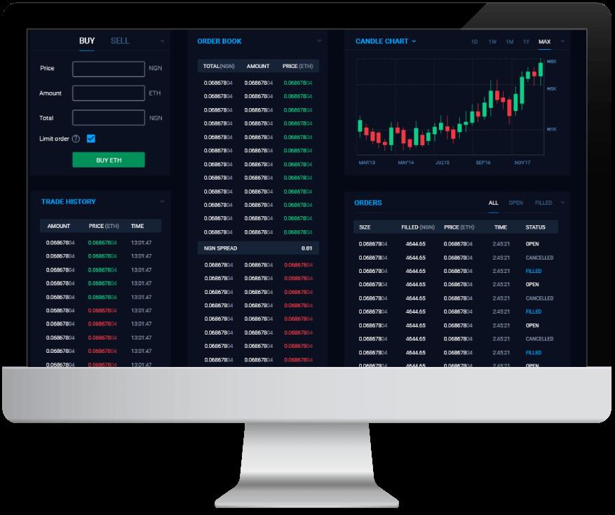 Localbitcoins Clone Software Dashboard